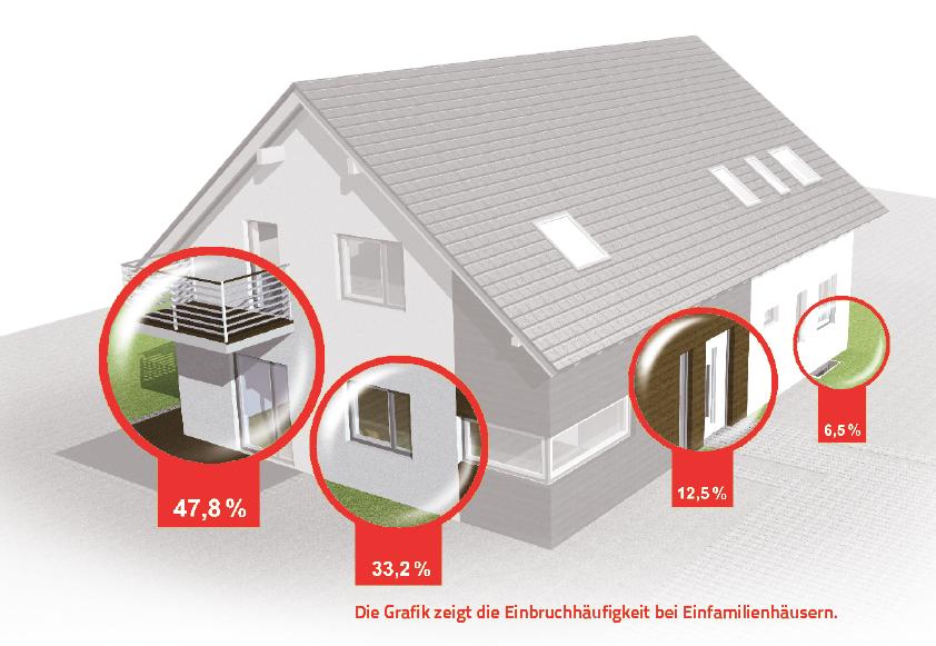 Ausgezeichnet Elektrisches Diagramm Für Haus Ideen - Elektrische ...